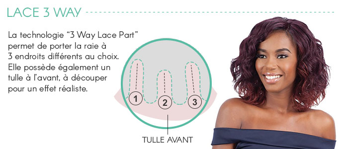 TECHNOLOGIE 3 WAY LACE