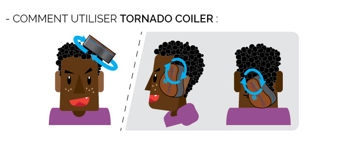 TORNADO COILER COMMENT UTILISER